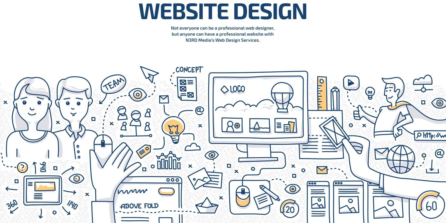 N3rd Media Custom Web Design Development Internet Advertising